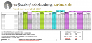 preise.hafendorf.2021